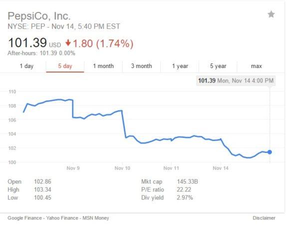 cnn-pepsico-market-crash-indra-nooyi