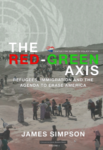Red-Green Axis